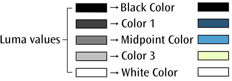 multitone.colorchart