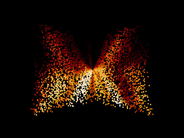 particles.centripetal