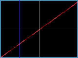 velocityremap.framecurve.1