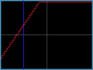 velocityremap.framecurve.3