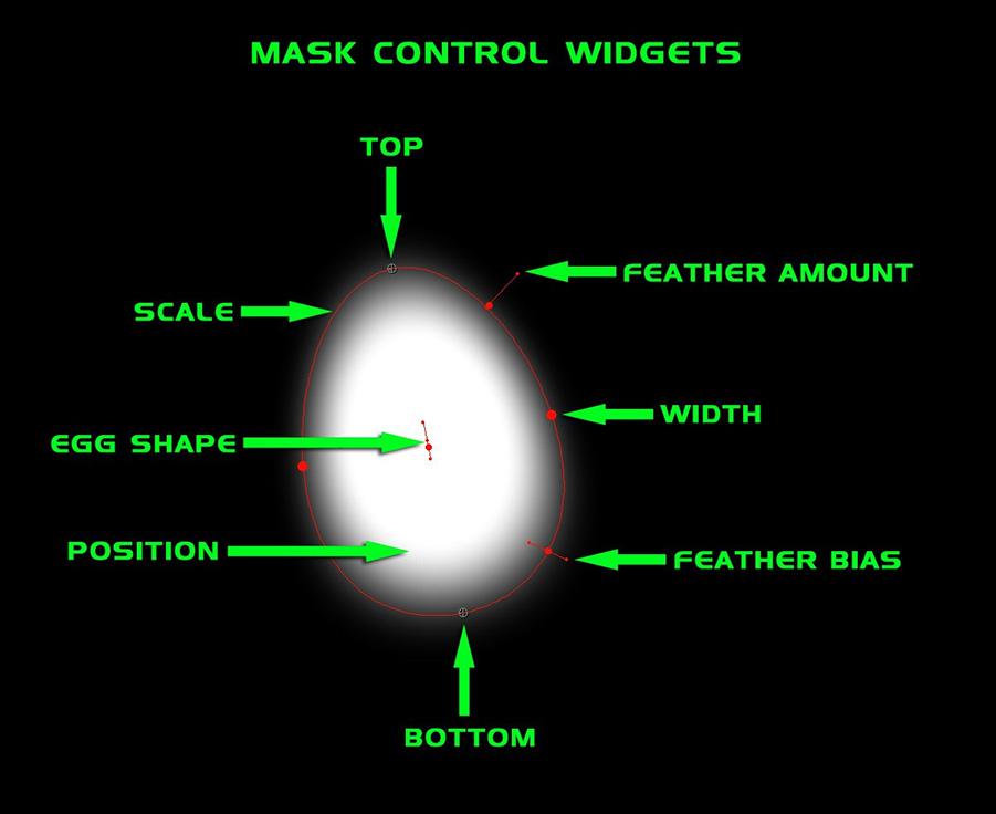 Mask Control Heads Up Display Widgets