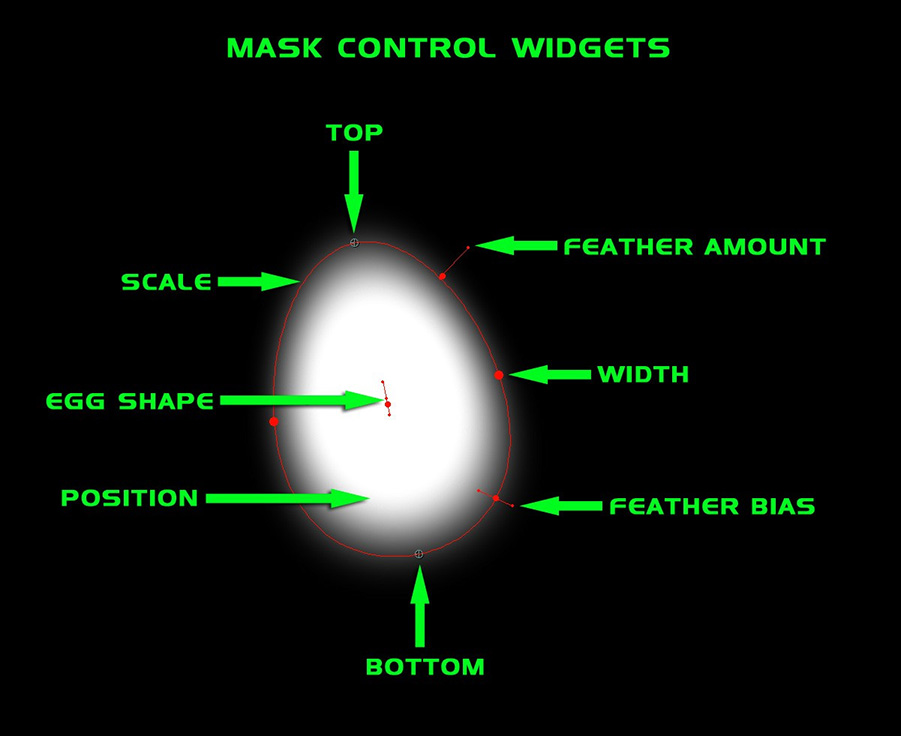 Mask Control Heads Up Display Widgets